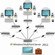 Microsoft Windows MultiPoint Server 2011 Product Key